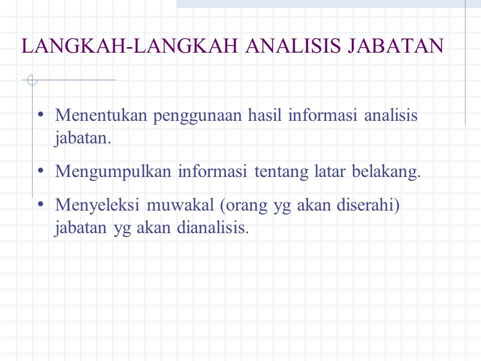 LANGKAH-LANGKAH ANALISIS JABATAN Menentukan penggunaan hasil informasi analisis jabatan. Mengumpulkan informasi tentang latar belakang. Menyeleksi muw