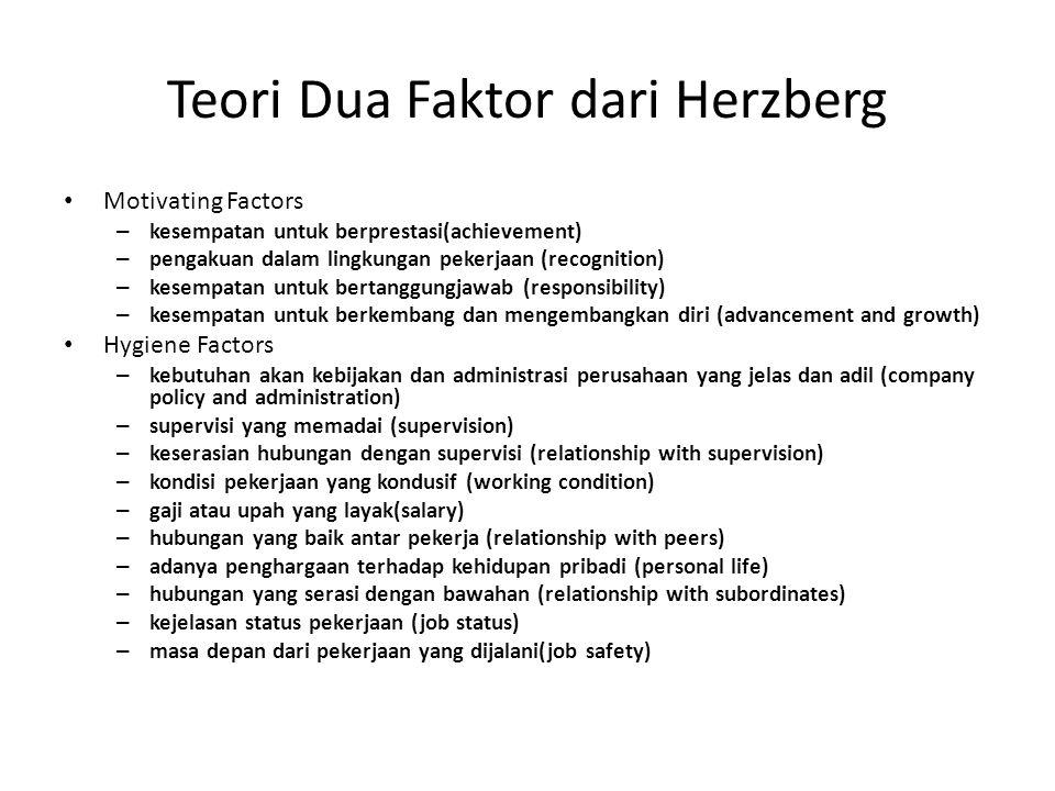 Teori Dua Faktor dari Herzberg Motivating Factors – kesempatan untuk berprestasi(achievement) – pengakuan dalam lingkungan pekerjaan (recognition) – k