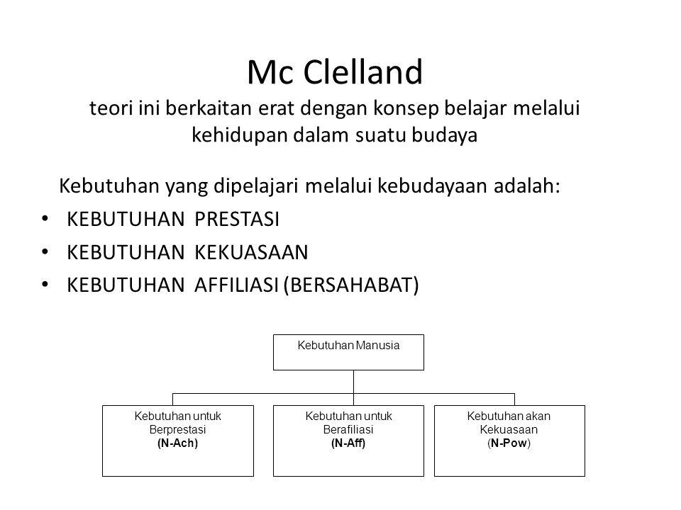 Mc Clelland teori ini berkaitan erat dengan konsep belajar melalui kehidupan dalam suatu budaya Kebutuhan yang dipelajari melalui kebudayaan adalah: K