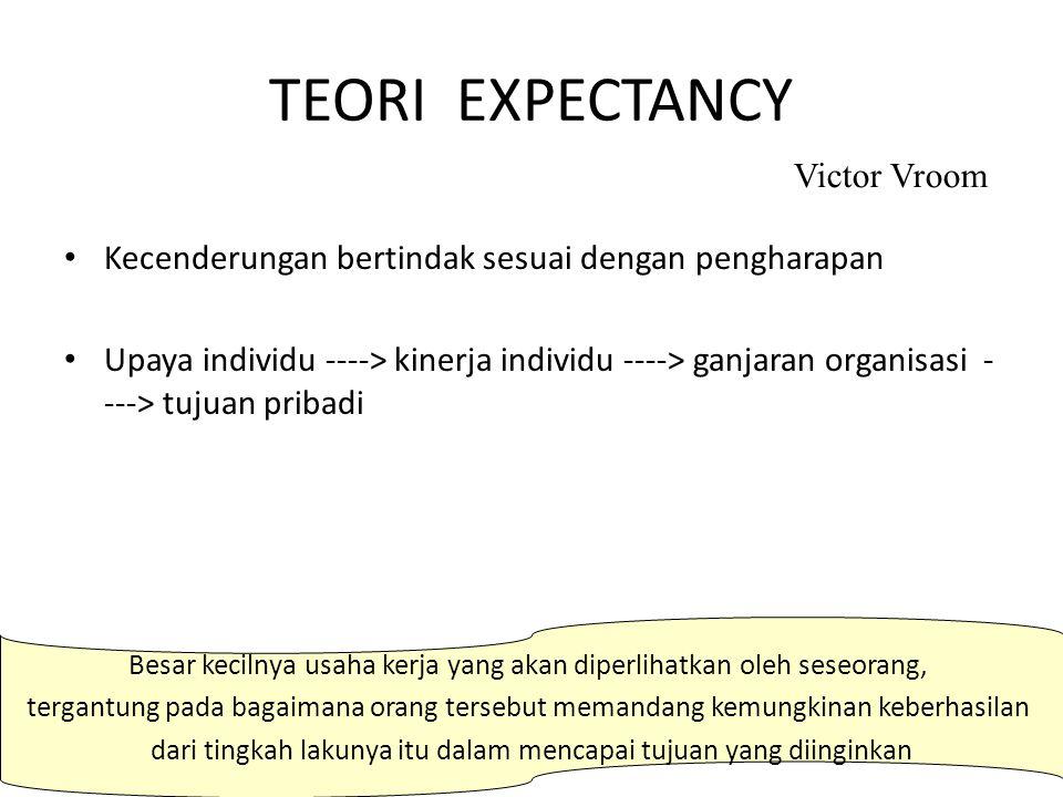 TEORI EXPECTANCY Kecenderungan bertindak sesuai dengan pengharapan Upaya individu ----> kinerja individu ----> ganjaran organisasi - ---> tujuan priba
