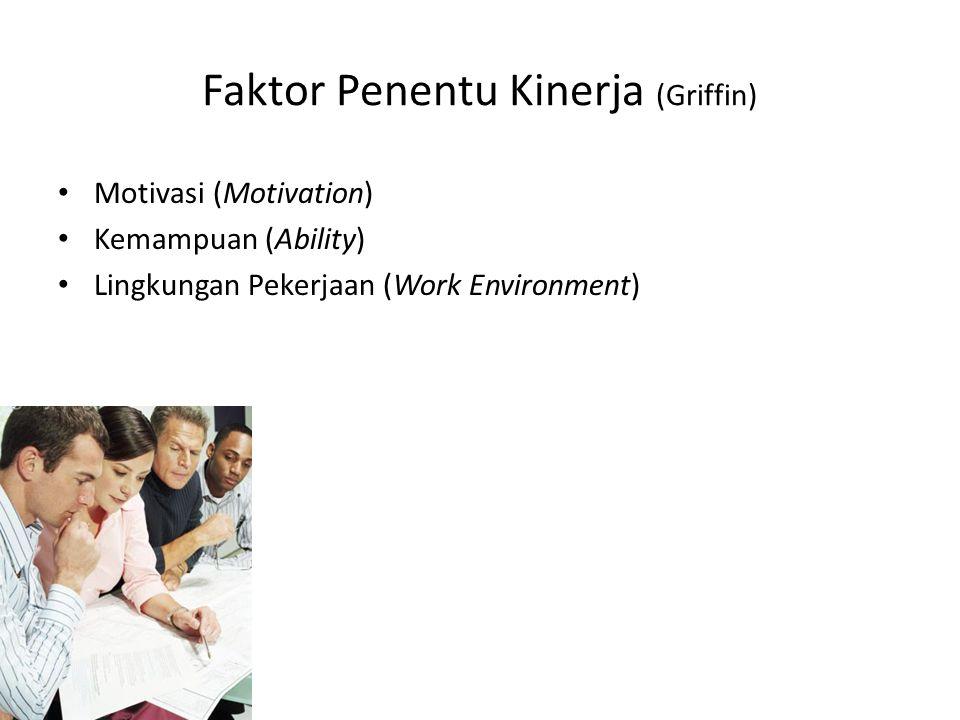 Faktor Penentu Kinerja (Griffin) Motivasi (Motivation) Kemampuan (Ability) Lingkungan Pekerjaan (Work Environment)