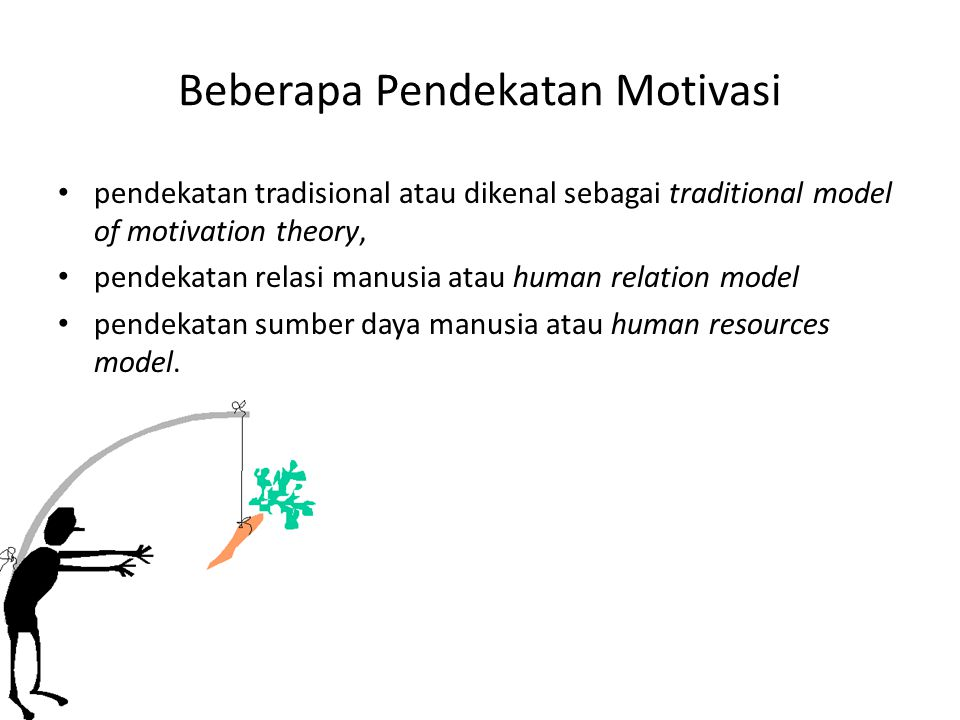 TEORI MOTIVASI CONTENT –Maslow –Mc gregor –Erg –Herzberg –Mc clelland PROCESS –Expectancy –Equity –Reinforcement –Goal setting
