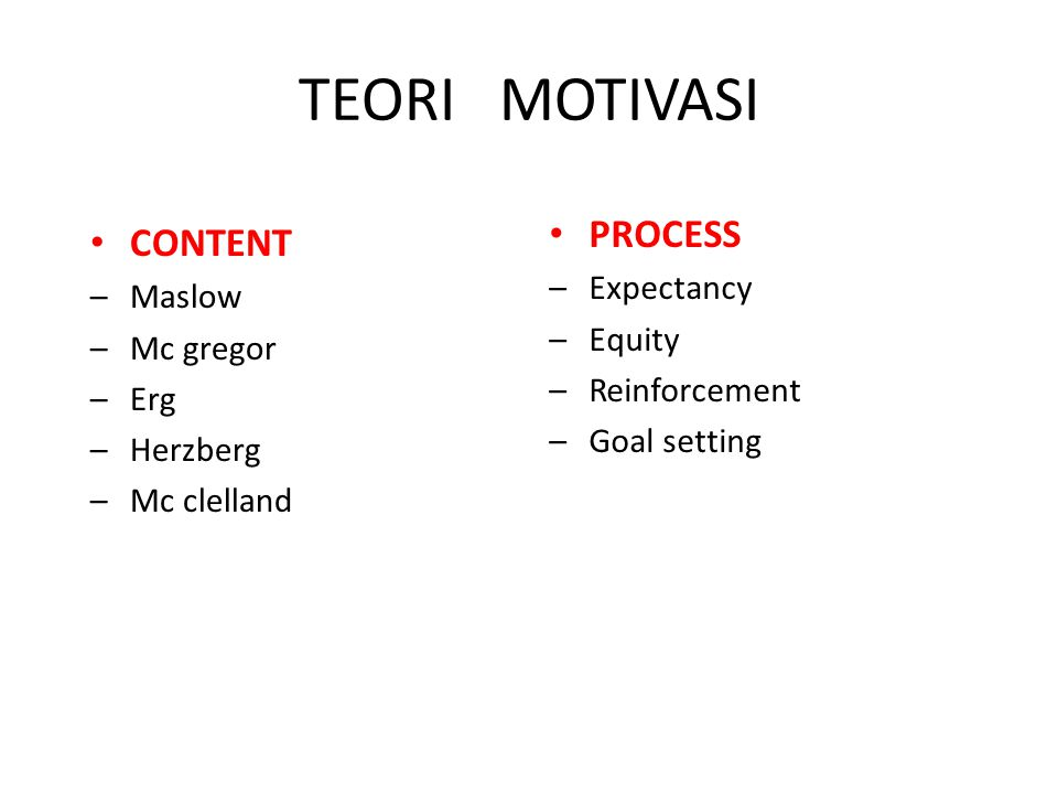 TEORI MOTIVASI CONTENT –Maslow –Mc gregor –Erg –Herzberg –Mc clelland PROCESS –Expectancy –Equity –Reinforcement –Goal setting