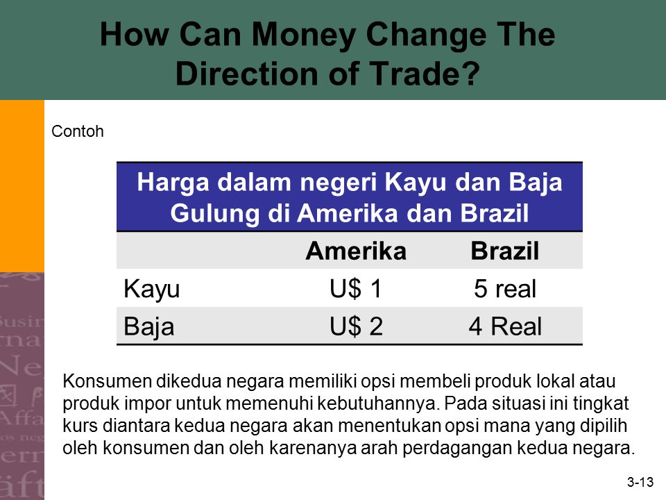 3-13 How Can Money Change The Direction of Trade? Contoh Harga dalam negeri Kayu dan Baja Gulung di Amerika dan Brazil AmerikaBrazil KayuU$ 15 real Ba
