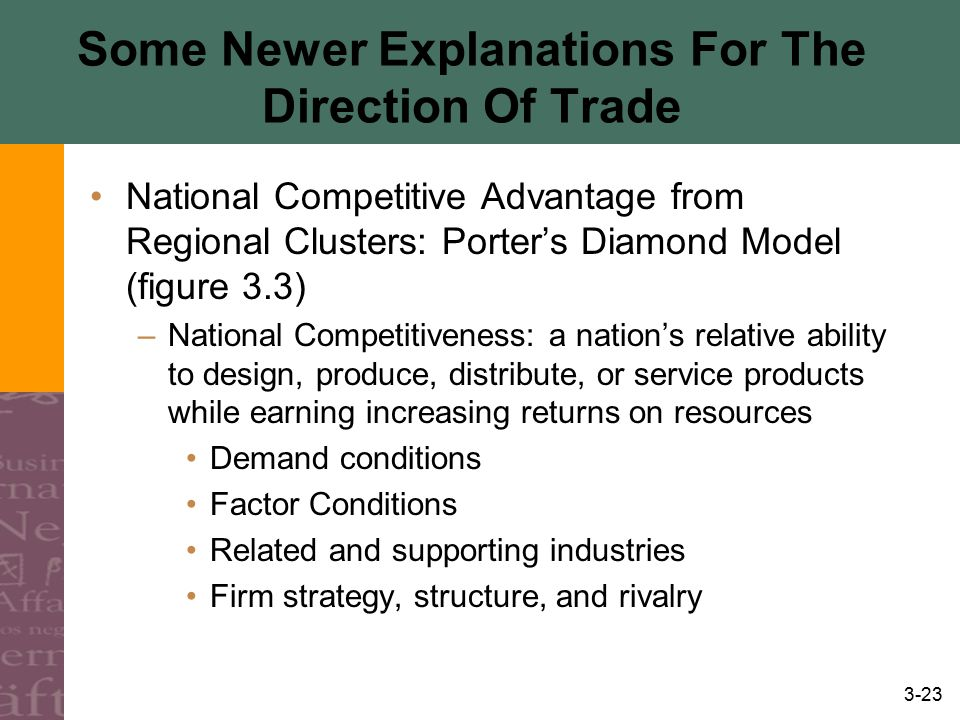 3-23 Some Newer Explanations For The Direction Of Trade National Competitive Advantage from Regional Clusters: Porter's Diamond Model (figure 3.3) –Na