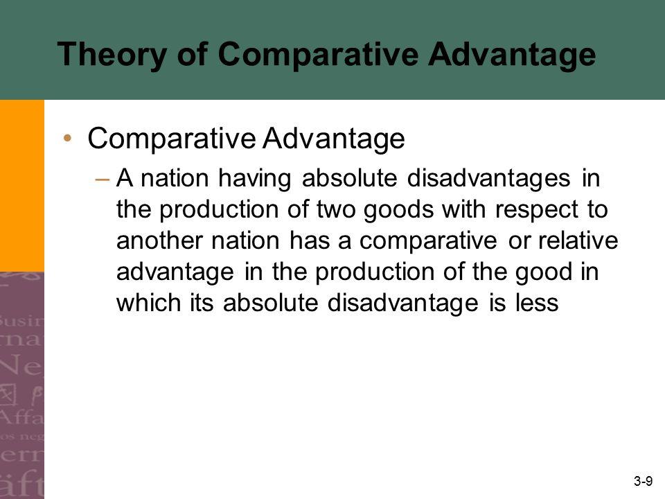 3-10 Theory of Comparative Advantage Example Each Country Specializes 1/2 2 1 1 Di Amerika, biaya peluang produksi per unit kacang kedelai adalah ½ unit baju—setiap penambahan 1 unit baju membutuhkan pengorbanan ½ unit baju.