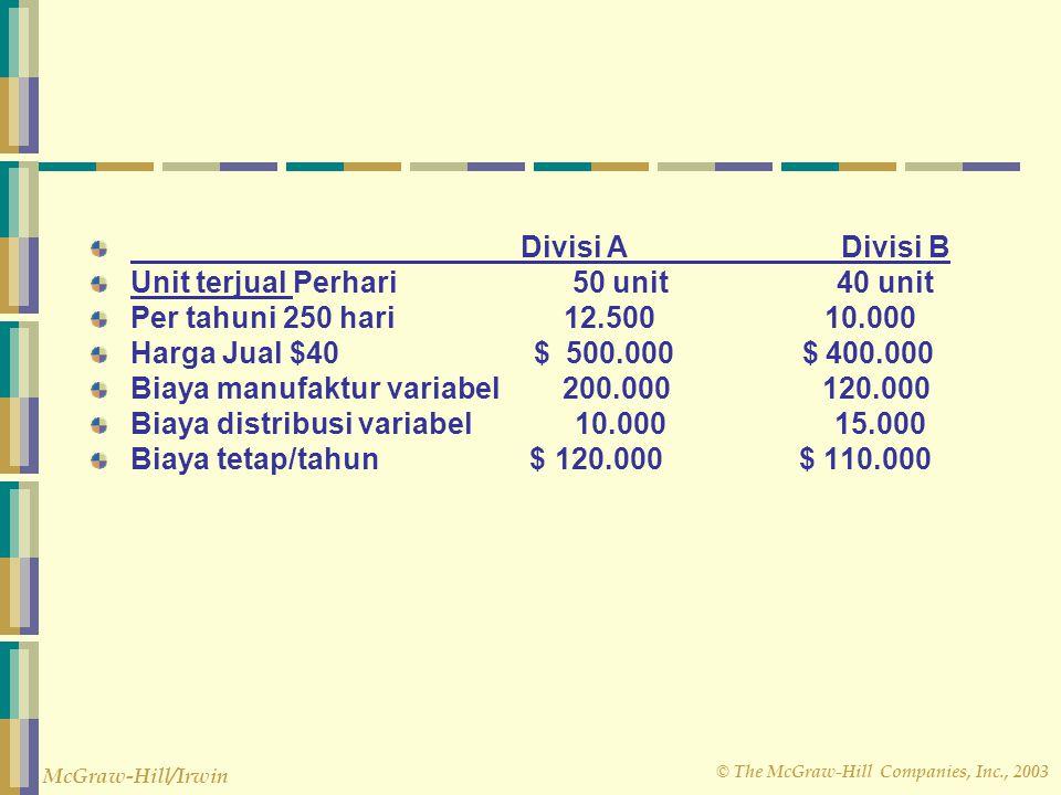 © The McGraw-Hill Companies, Inc., 2003 McGraw-Hill/Irwin Divisi A Divisi B Unit terjual Perhari 50 unit 40 unit Per tahuni 250 hari 12.500 10.000 Har