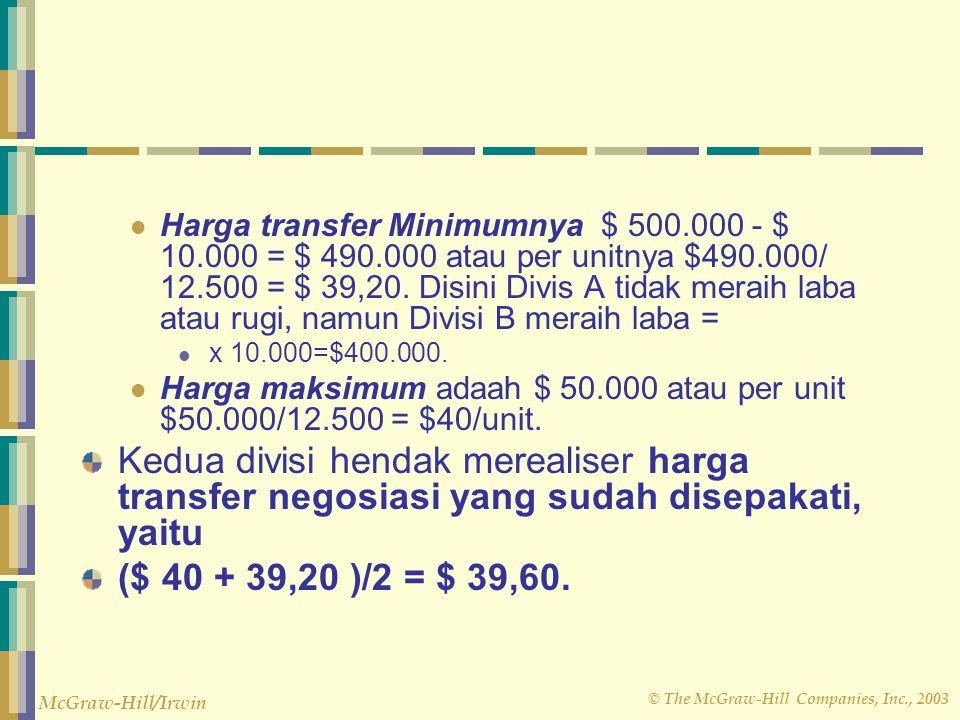 © The McGraw-Hill Companies, Inc., 2003 McGraw-Hill/Irwin Harga transfer Minimumnya $ 500.000 - $ 10.000 = $ 490.000 atau per unitnya $490.000/ 12.500