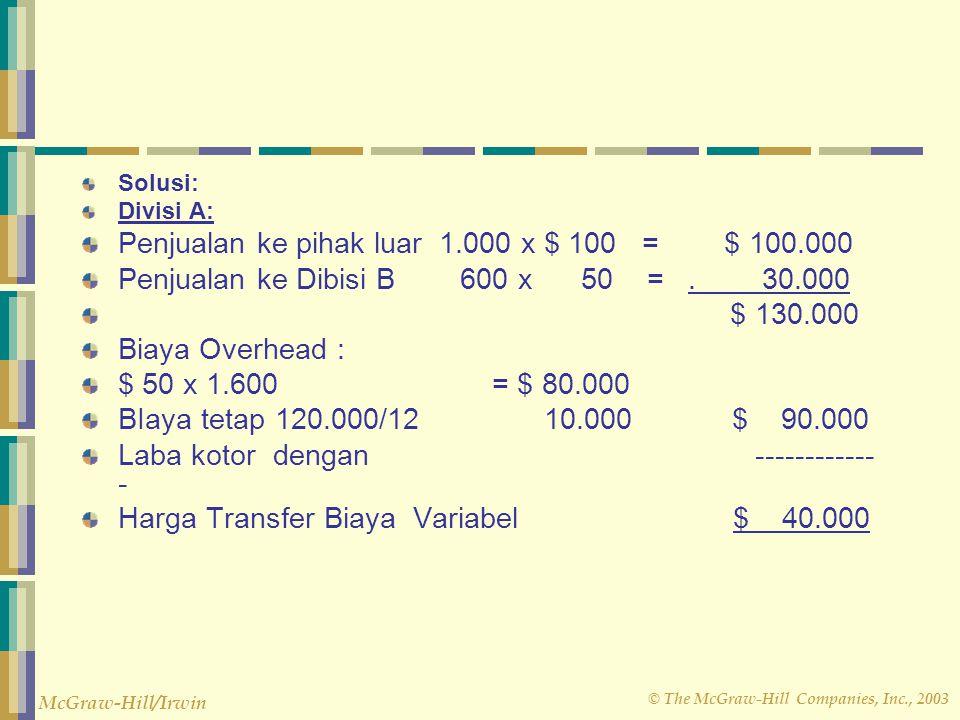 © The McGraw-Hill Companies, Inc., 2003 McGraw-Hill/Irwin Solusi: Divisi A: Penjualan ke pihak luar 1.000 x $ 100 = $ 100.000 Penjualan ke Dibisi B 60
