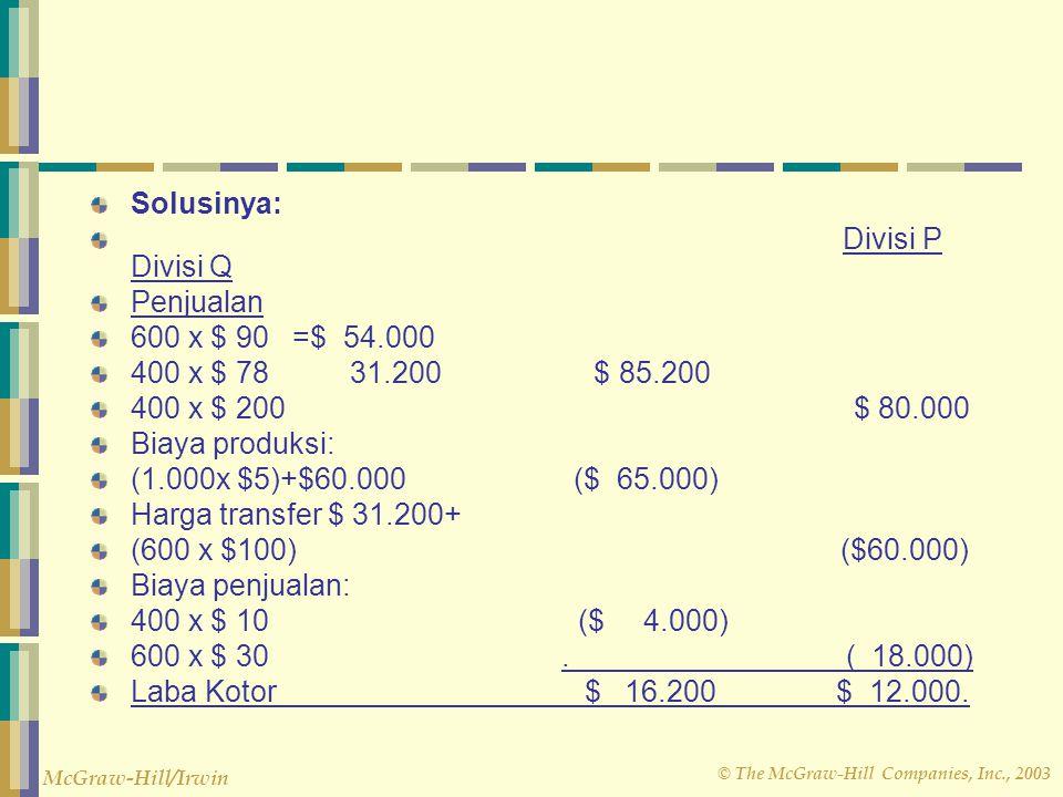 © The McGraw-Hill Companies, Inc., 2003 McGraw-Hill/Irwin Solusinya: Divisi P Divisi Q Penjualan 600 x $ 90 =$ 54.000 400 x $ 78 31.200 $ 85.200 400 x