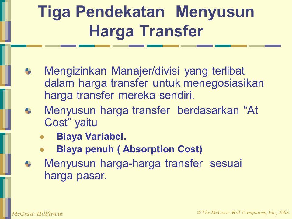 © The McGraw-Hill Companies, Inc., 2003 McGraw-Hill/Irwin Tiga Pendekatan Menyusun Harga Transfer Mengizinkan Manajer/divisi yang terlibat dalam harga
