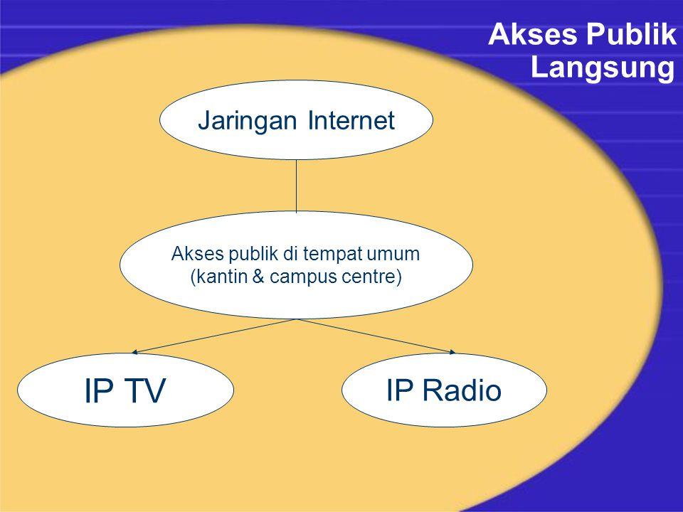 Akses Publik Langsung Akses publik di tempat umum (kantin & campus centre) IP TV IP Radio Jaringan Internet