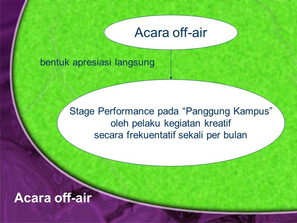 Acara off-air Stage Performance pada Panggung Kampus oleh pelaku kegiatan kreatif secara frekuentatif sekali per bulan bentuk apresiasi langsung