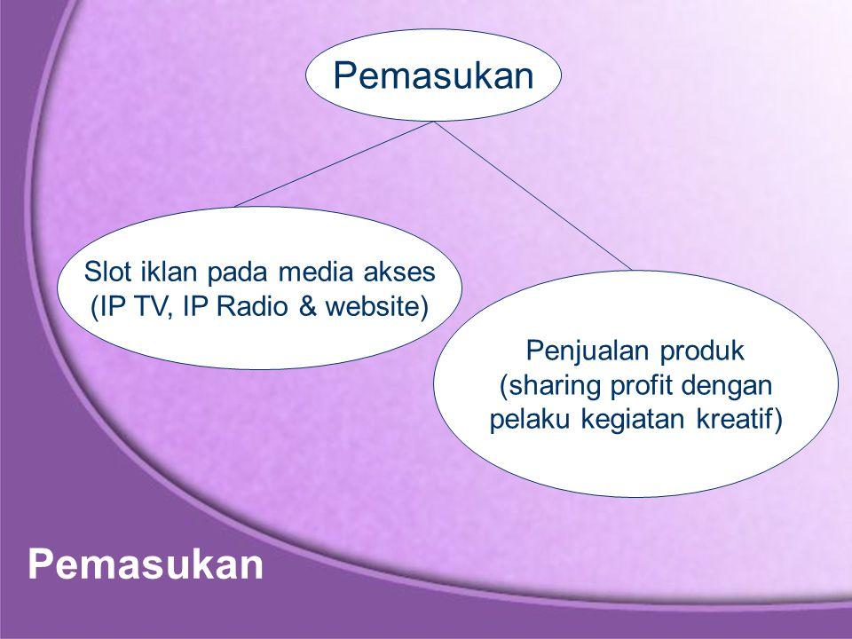 Pemasukan Slot iklan pada media akses (IP TV, IP Radio & website) Penjualan produk (sharing profit dengan pelaku kegiatan kreatif)
