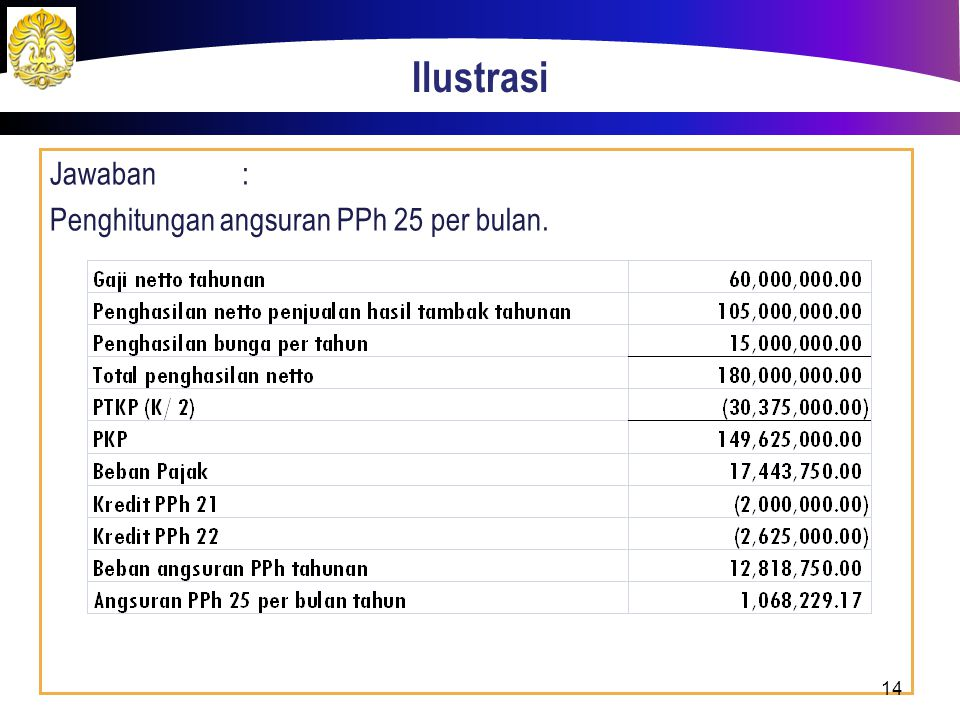 Ilustrasi Jawaban: Penghitungan angsuran PPh 25 per bulan. 14