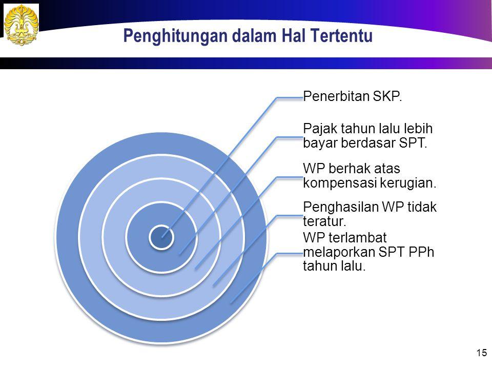 Penghitungan dalam Hal Tertentu Penerbitan SKP. Pajak tahun lalu lebih bayar berdasar SPT. WP berhak atas kompensasi kerugian. Penghasilan WP tidak te