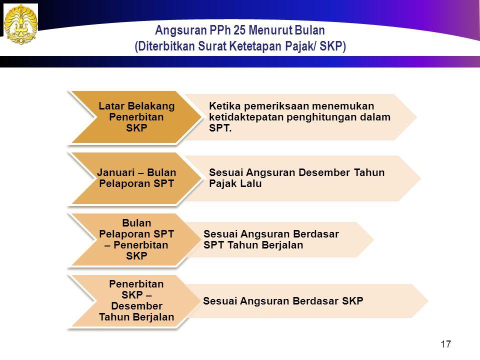 Angsuran PPh 25 Menurut Bulan (Diterbitkan Surat Ketetapan Pajak/ SKP) Latar Belakang Penerbitan SKP Ketika pemeriksaan menemukan ketidaktepatan pengh