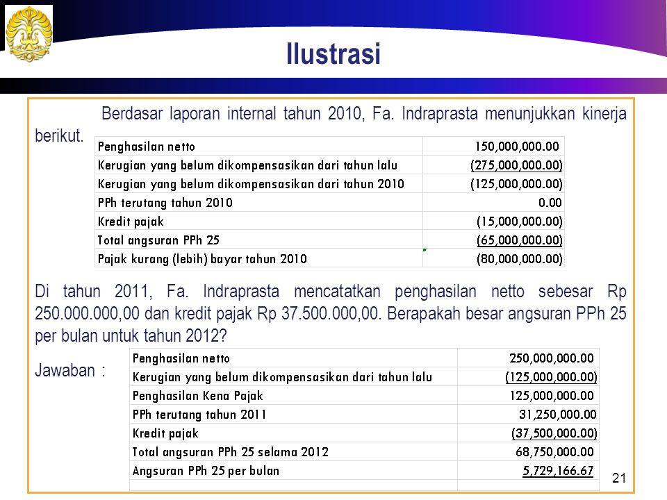 Ilustrasi Berdasar laporan internal tahun 2010, Fa. Indraprasta menunjukkan kinerja berikut. Di tahun 2011, Fa. Indraprasta mencatatkan penghasilan ne