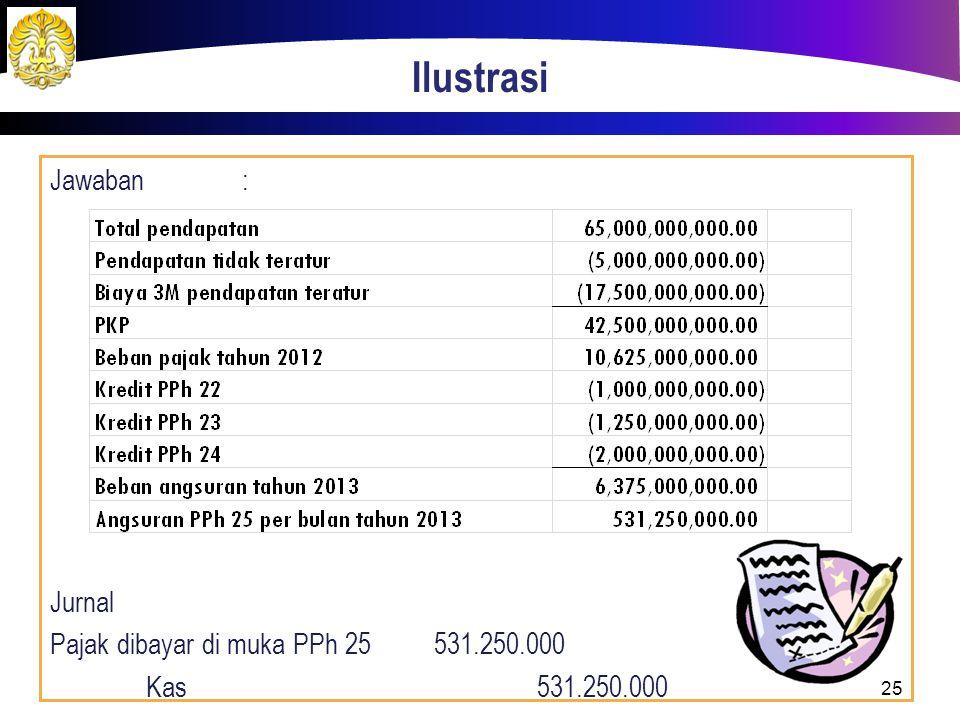 Ilustrasi Jawaban: Jurnal Pajak dibayar di muka PPh 25531.250.000 Kas 531.250.000 25