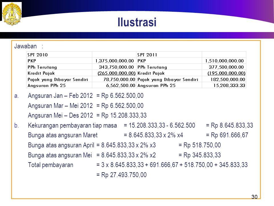 Ilustrasi Jawaban: a. Angsuran Jan – Feb 2012= Rp 6.562.500,00 Angsuran Mar – Mei 2012= Rp 6.562.500,00 Angsuran Mei – Des 2012= Rp 15.208.333,33 b. K