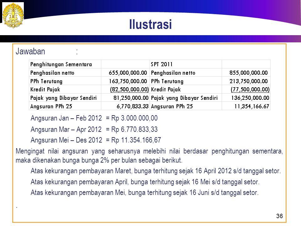 Ilustrasi Jawaban: Angsuran Jan – Feb 2012= Rp 3.000.000,00 Angsuran Mar – Apr 2012= Rp 6.770.833,33 Angsuran Mei – Des 2012= Rp 11.354.166,67 Menging