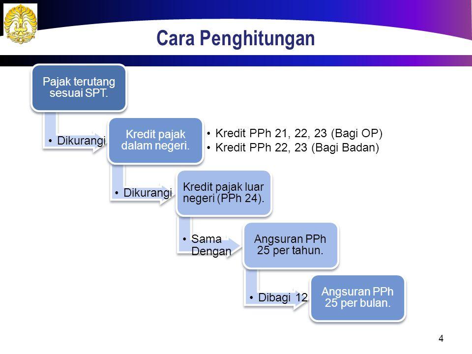 Cara Penghitungan Pajak terutang sesuai SPT. Dikurangi Kredit pajak dalam negeri. Kredit PPh 21, 22, 23 (Bagi OP) Kredit PPh 22, 23 (Bagi Badan) Kredi