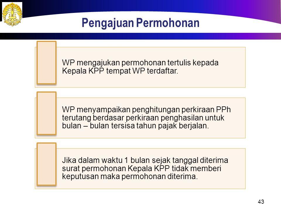 Pengajuan Permohonan WP mengajukan permohonan tertulis kepada Kepala KPP tempat WP terdaftar. WP menyampaikan penghitungan perkiraan PPh terutang berd