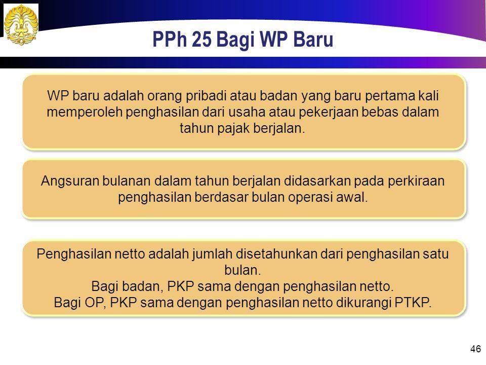 PPh 25 Bagi WP Baru 46 WP baru adalah orang pribadi atau badan yang baru pertama kali memperoleh penghasilan dari usaha atau pekerjaan bebas dalam tah