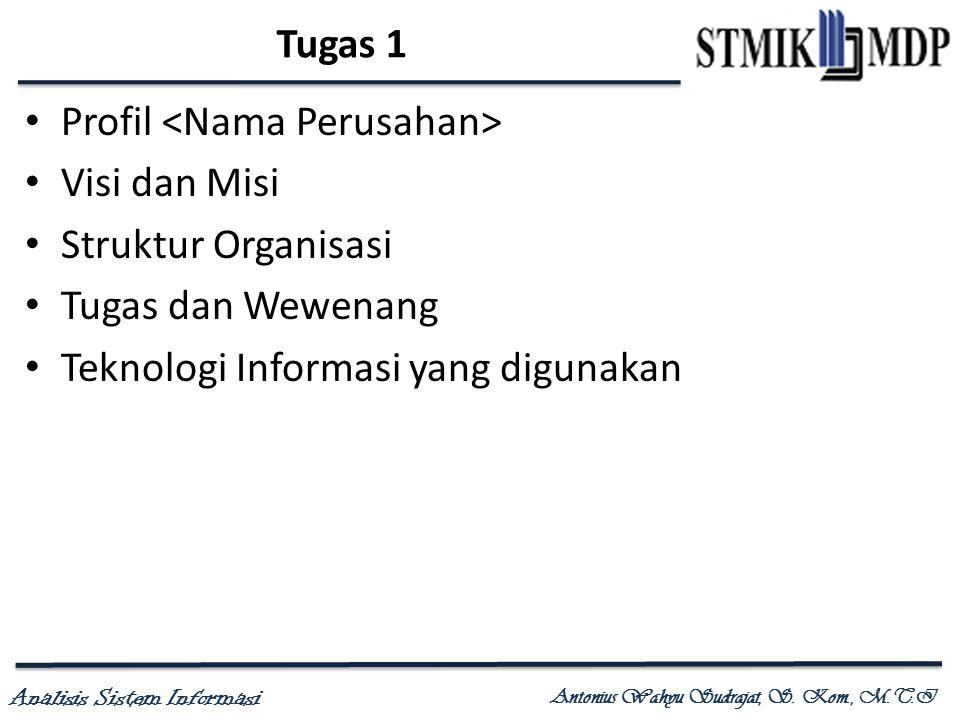 Analisis Sistem Informasi Antonius Wahyu Sudrajat, S. Kom., M.T.I Tugas 1 Profil Visi dan Misi Struktur Organisasi Tugas dan Wewenang Teknologi Inform