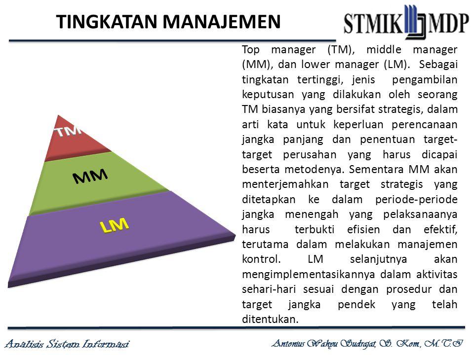 Analisis Sistem Informasi Antonius Wahyu Sudrajat, S. Kom., M.T.I TINGKATAN MANAJEMEN Top manager (TM), middle manager (MM), dan lower manager (LM). S