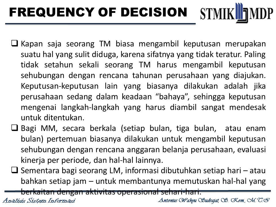 Analisis Sistem Informasi Antonius Wahyu Sudrajat, S. Kom., M.T.I FREQUENCY OF DECISION  Kapan saja seorang TM biasa mengambil keputusan merupakan su
