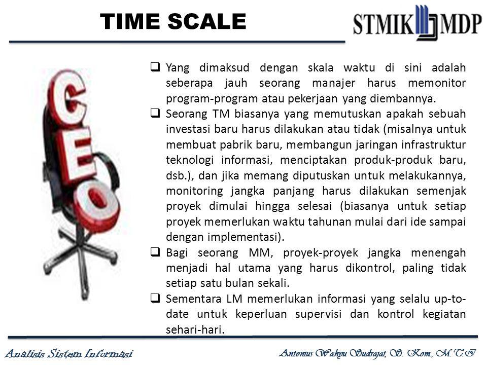 Analisis Sistem Informasi Antonius Wahyu Sudrajat, S. Kom., M.T.I TIME SCALE  Yang dimaksud dengan skala waktu di sini adalah seberapa jauh seorang m