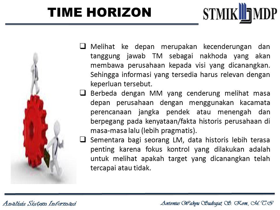Analisis Sistem Informasi Antonius Wahyu Sudrajat, S. Kom., M.T.I TIME HORIZON  Melihat ke depan merupakan kecenderungan dan tanggung jawab TM sebaga