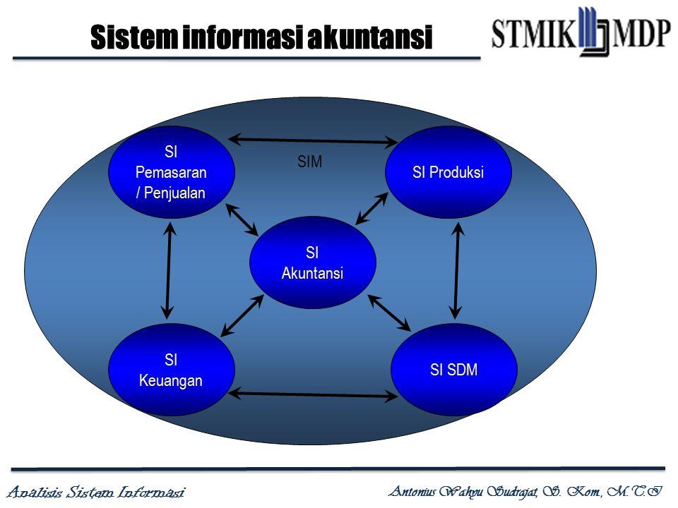 Analisis Sistem Informasi Antonius Wahyu Sudrajat, S. Kom., M.T.I Sistem informasi akuntansi SIM SI Pemasaran / Penjualan SI Keuangan SI Akuntansi SI