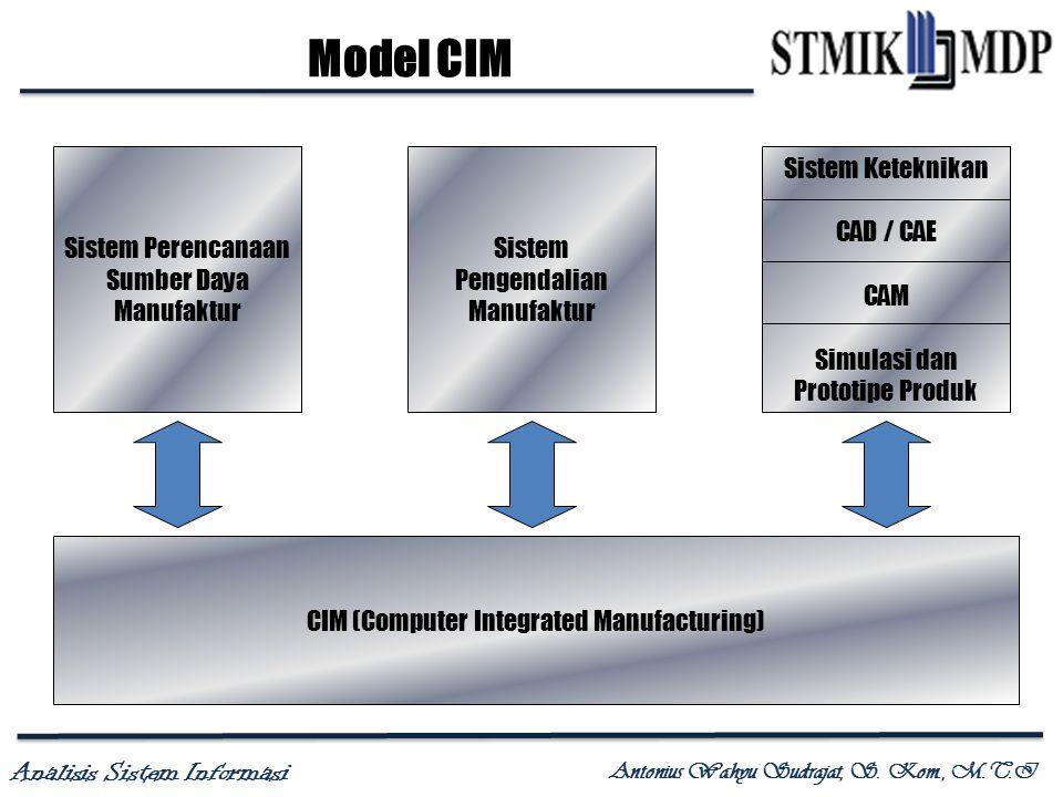Analisis Sistem Informasi Antonius Wahyu Sudrajat, S. Kom., M.T.I Model CIM Sistem Perencanaan Sumber Daya Manufaktur Sistem Pengendalian Manufaktur S