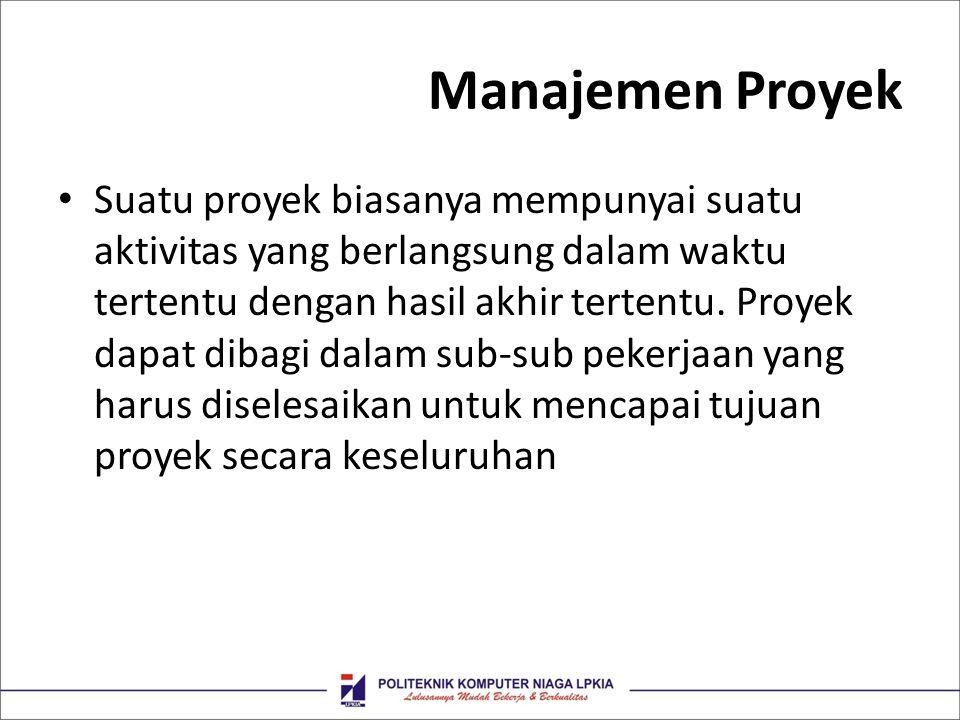 Manajemen Proyek Suatu proyek biasanya mempunyai suatu aktivitas yang berlangsung dalam waktu tertentu dengan hasil akhir tertentu. Proyek dapat dibag