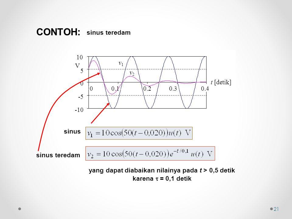 sinus teredam yang dapat diabaikan nilainya pada t > 0,5 detik karena  = 0,1 detik CONTOH: v1v1 v2v2 t [detik] 00.10.20.30.4 -10 -5 0 5 10 V sinus teredam sinus 21