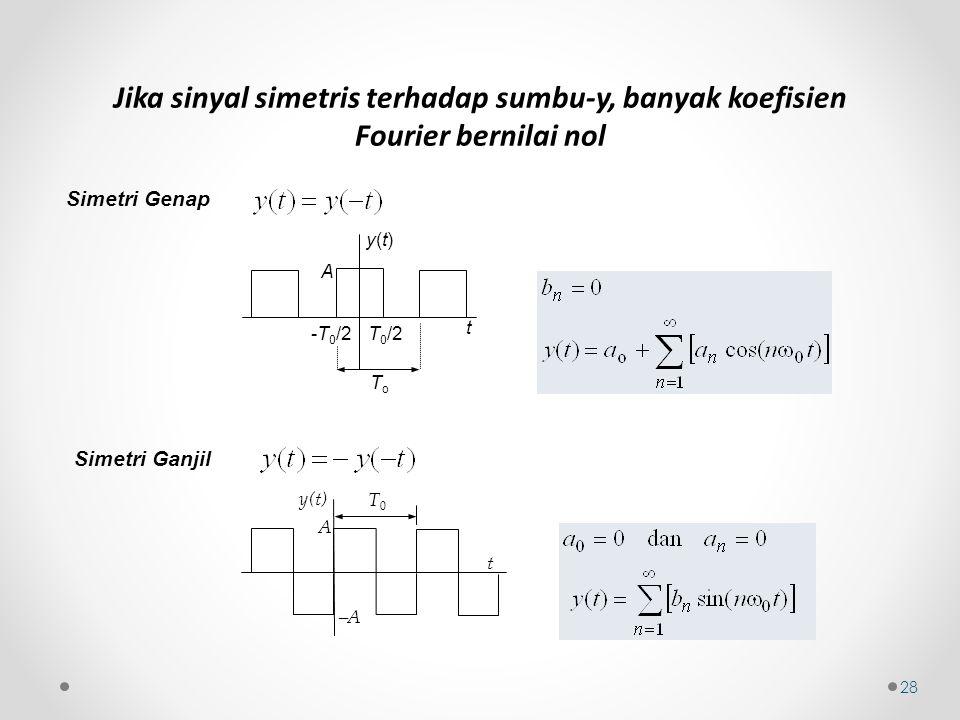 Simetri Genap T 0 /2 y(t) A ToTo -T 0 /2 t Simetri Ganjil y(t) t T0T0 A AA Jika sinyal simetris terhadap sumbu-y, banyak koefisien Fourier bernilai nol 28