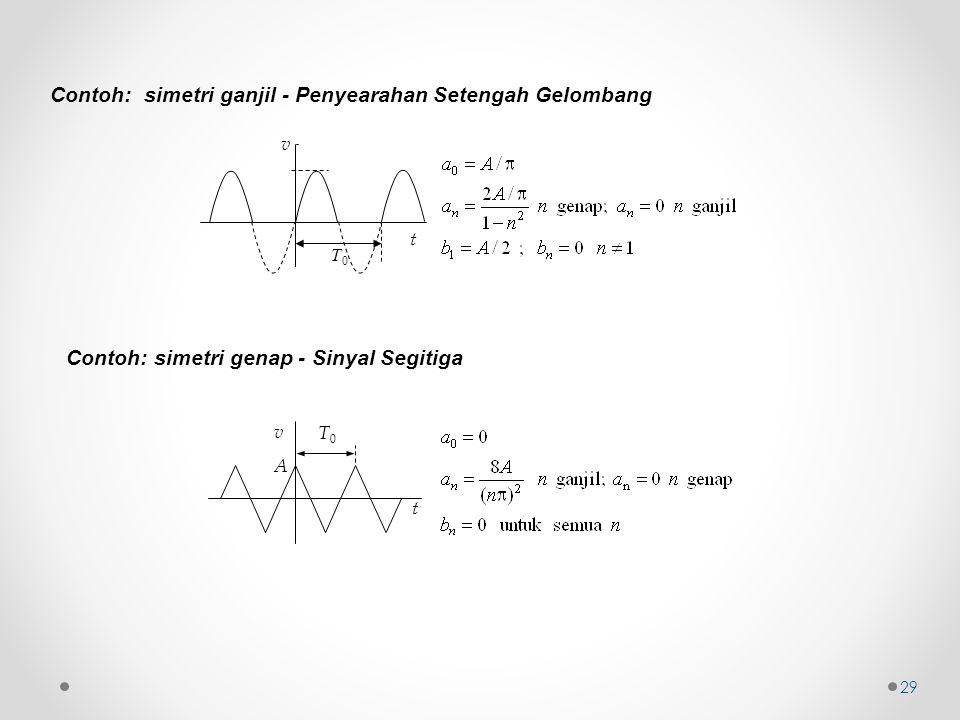 Contoh: simetri ganjil - Penyearahan Setengah Gelombang T0T0 t v Contoh: simetri genap - Sinyal Segitiga v t T0T0 A 29