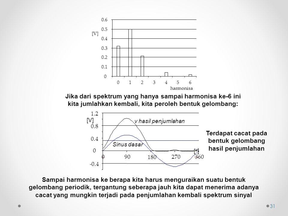 0 0.1 0.2 0.3 0.4 0.5 0.6 1234560 harmonisa [V] Jika dari spektrum yang hanya sampai harmonisa ke-6 ini kita jumlahkan kembali, kita peroleh bentuk gelombang: Terdapat cacat pada bentuk gelombang hasil penjumlahan -0.4 0 0.4 0.8 1.2 090 180 270360 v hasil penjumlahan [V] [o][o] Sinus dasar Sampai harmonisa ke berapa kita harus menguraikan suatu bentuk gelombang periodik, tergantung seberapa jauh kita dapat menerima adanya cacat yang mungkin terjadi pada penjumlahan kembali spektrum sinyal 31