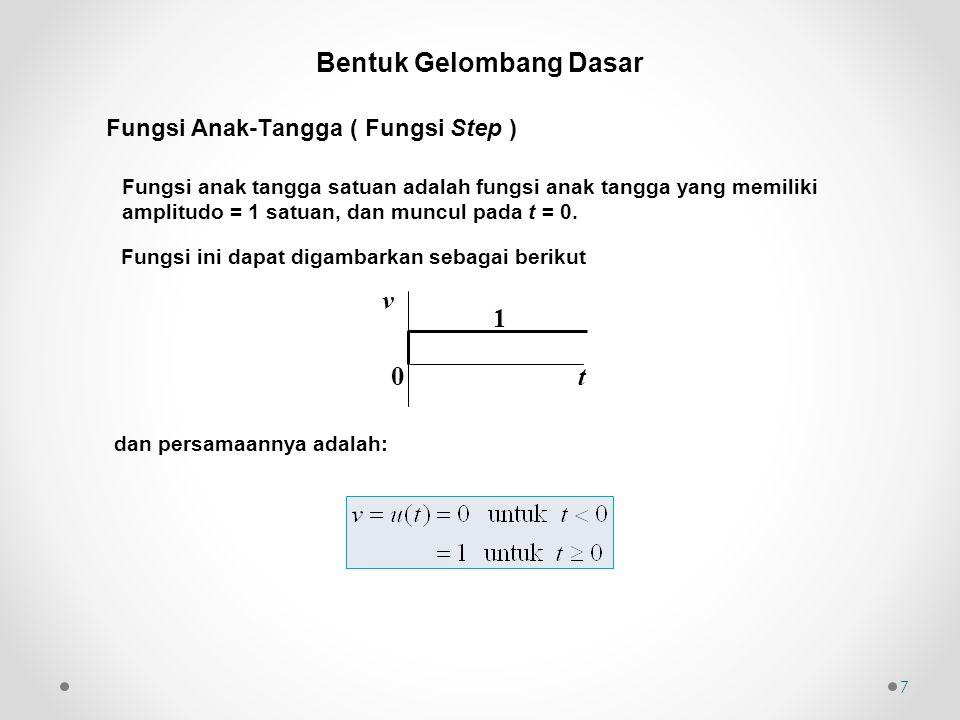 7 v 0 1 t Fungsi Anak-Tangga ( Fungsi Step ) Fungsi anak tangga satuan adalah fungsi anak tangga yang memiliki amplitudo = 1 satuan, dan muncul pada t = 0.