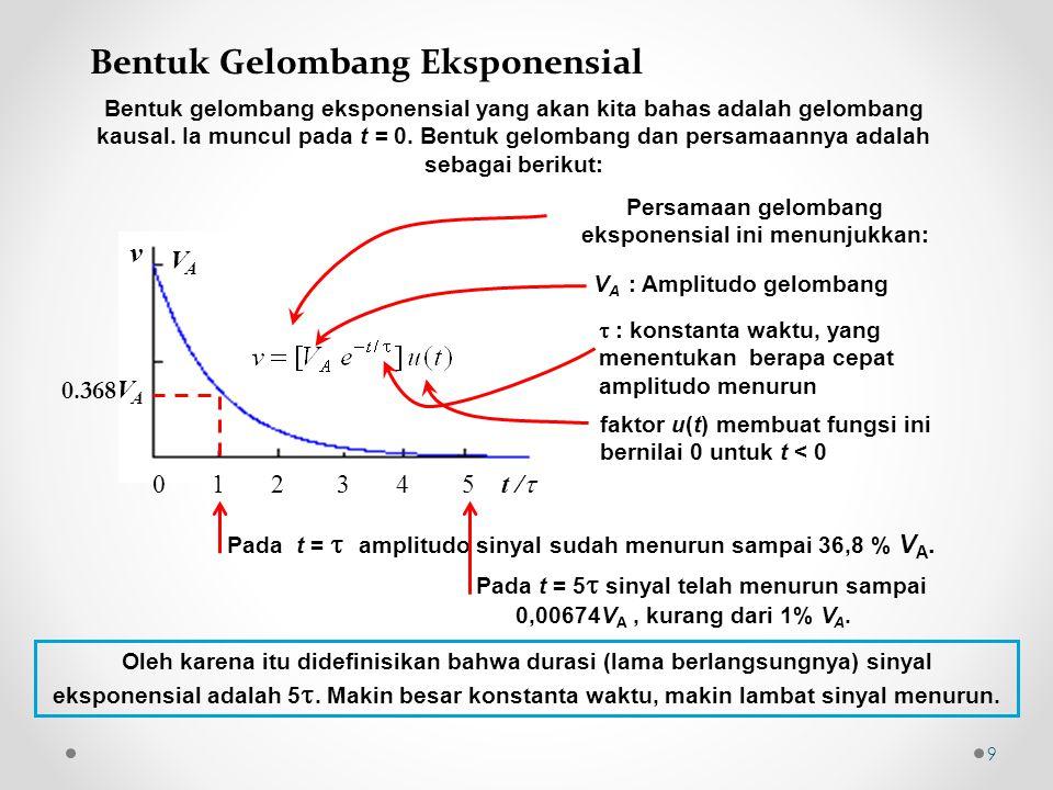 Bentuk Gelombang Eksponensial v 0 1 2 3 4 5 t /  Persamaan gelombang eksponensial ini menunjukkan: VAVA 9 Bentuk gelombang eksponensial yang akan kita bahas adalah gelombang kausal.