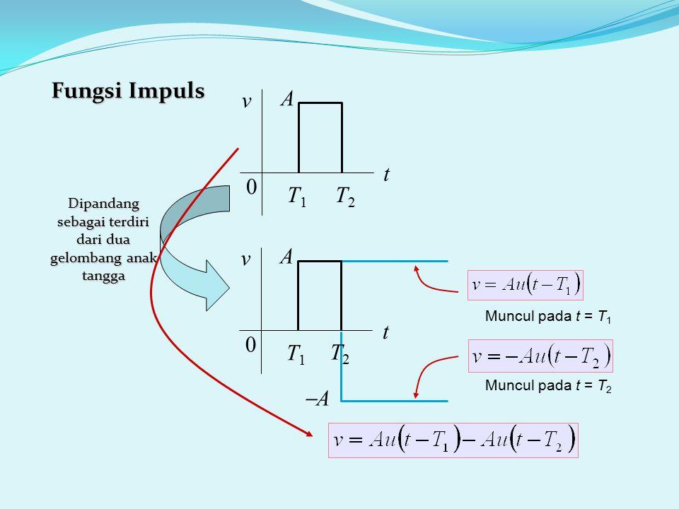 Fungsi Impuls t v 0 T 1 T 2 A t v 0 T1T1 A Dipandang sebagai terdiri dari dua gelombang anak tangga Muncul pada t = T 1 Muncul pada t = T 2 A A T2T2