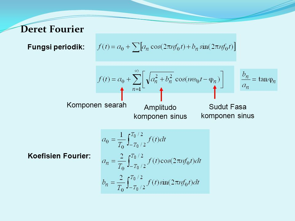 Deret Fourier Fungsi periodik: Komponen searah Amplitudo komponen sinus Sudut Fasa komponen sinus Koefisien Fourier: