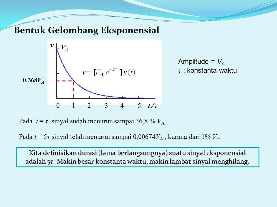 Pada t =  sinyal sudah menurun sampai 36,8 % V A. Bentuk Gelombang Eksponensial v 0 1 2 3 4 5 t /  0.368 V A Amplitudo = V A  : konstanta waktu Pad