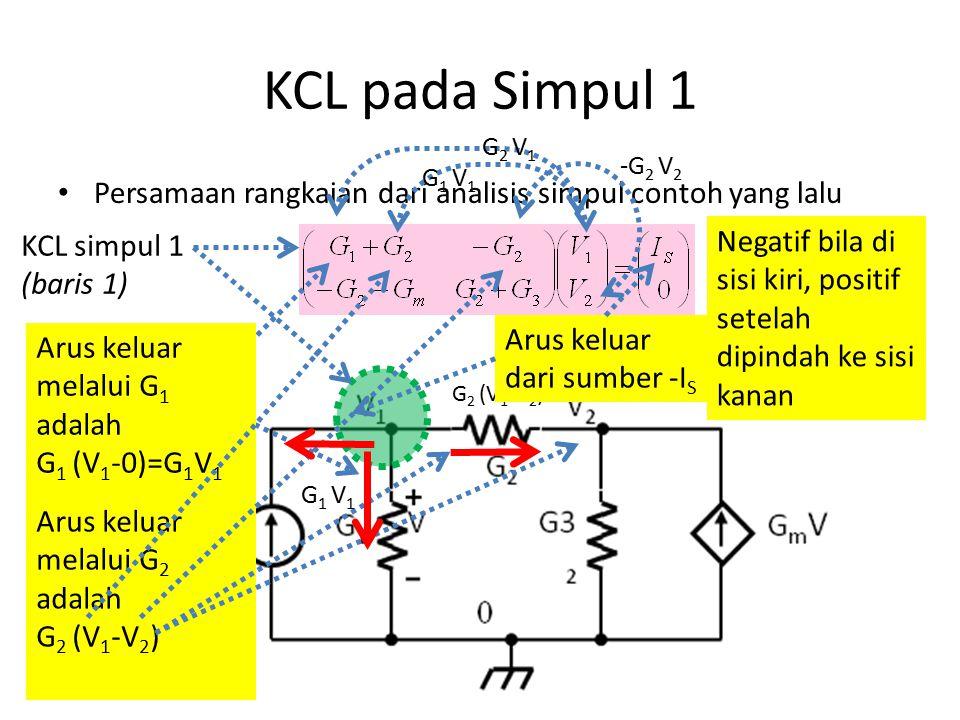 KCL pada Simpul 1 Persamaan rangkaian dari analisis simpul contoh yang lalu KCL simpul 1 (baris 1) Arus keluar melalui G 1 adalah G 1 (V 1 -0)=G 1 V 1 Arus keluar melalui G 2 adalah G 2 (V 1 -V 2 ) G 1 V 1 G 2 V 1 -G 2 V 2 G 2 (V 1 -V 2 ) G 1 V 1 Arus keluar dari sumber -I S Negatif bila di sisi kiri, positif setelah dipindah ke sisi kanan