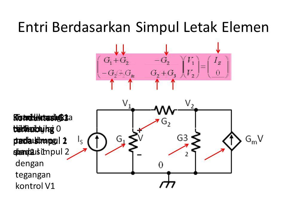 Entri Berdasarkan Simpul Letak Elemen Sumber arus bebas I S masuk simpul 1 Konduktasi G1 terhubung pada simpul 1 Konduktasi G2 terhubung pada simpul 1