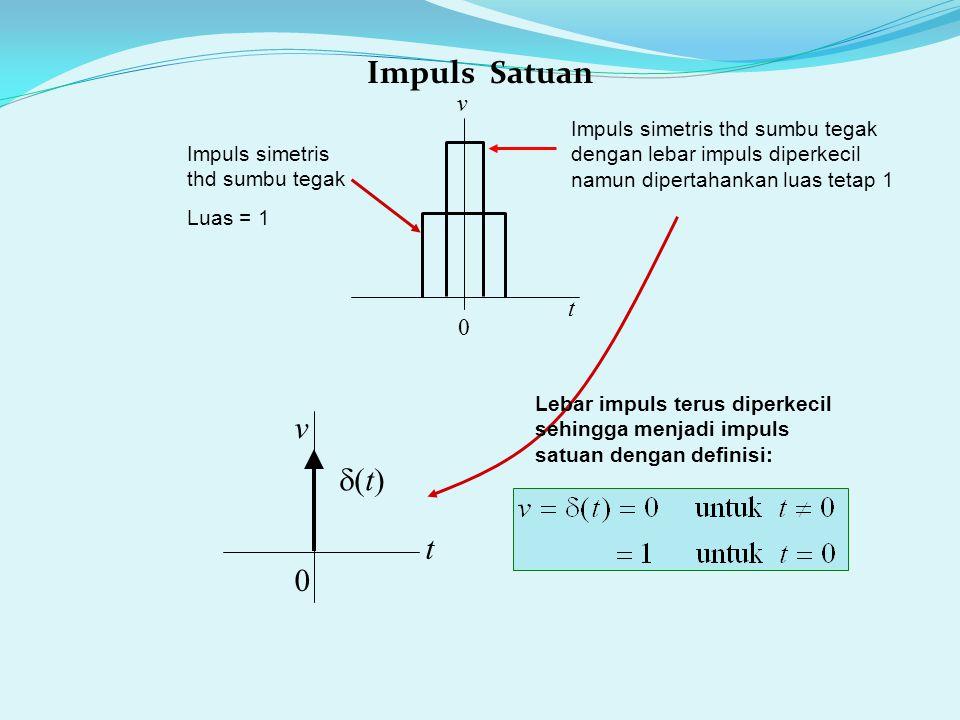 Impuls Satuan (t)(t) t v 0 t v 0 Impuls simetris thd sumbu tegak Luas = 1 Lebar impuls terus diperkecil sehingga menjadi impuls satuan dengan defini