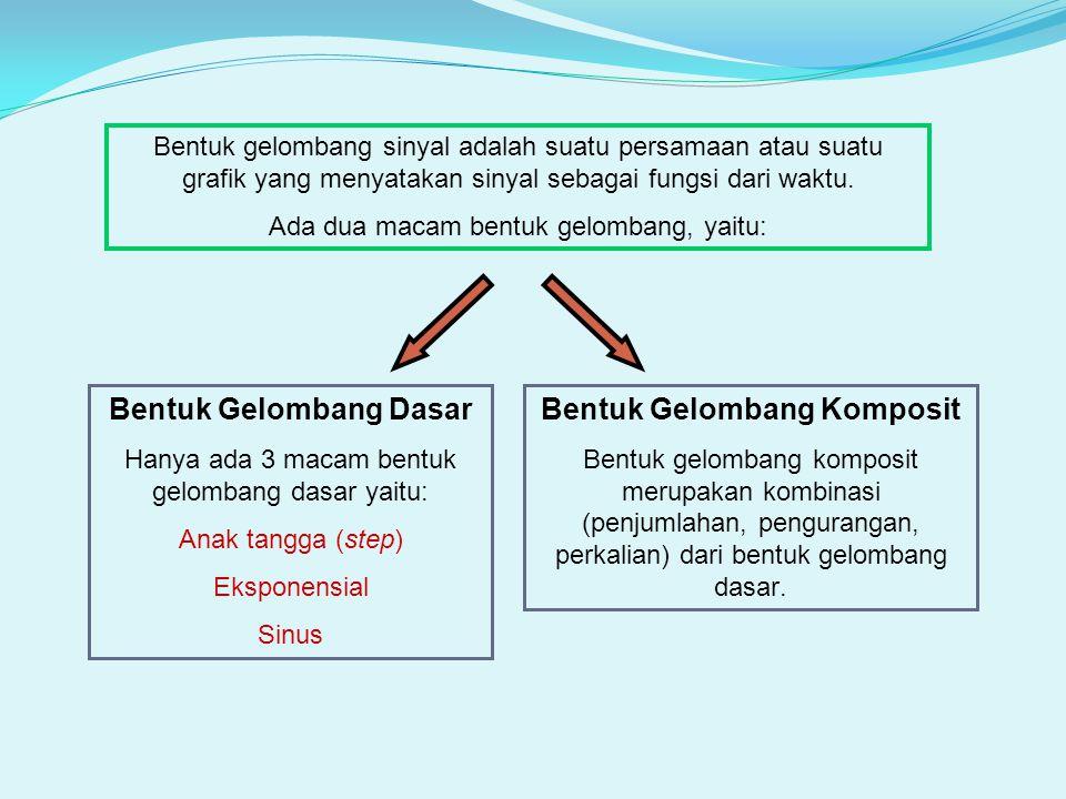 Sinus Teredam Faktor yang menyebabkan penurunan secara eksponensial Fungsi sinus beramplitudo 1 Fungsi eksponensial beramplitudo V A t VAVA 0 v Maksimum pertama fungsi sinus < V A