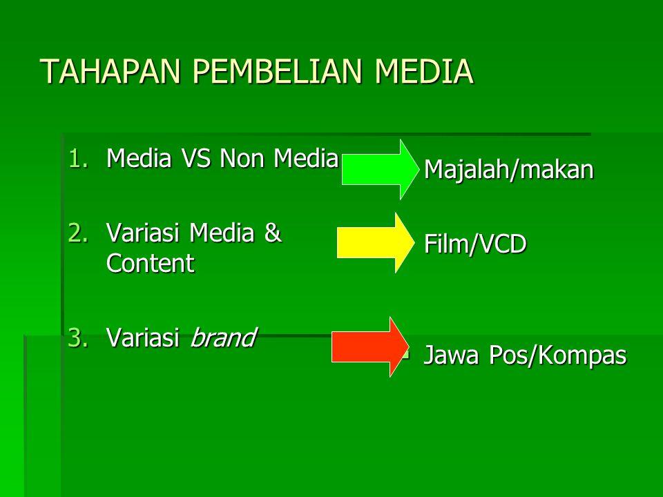 KEGIATAN KONSUMSI MEDIA 1.Good Market 2.Service Market  Media Good (fisik)  Media Services (content)  Ruang iklan